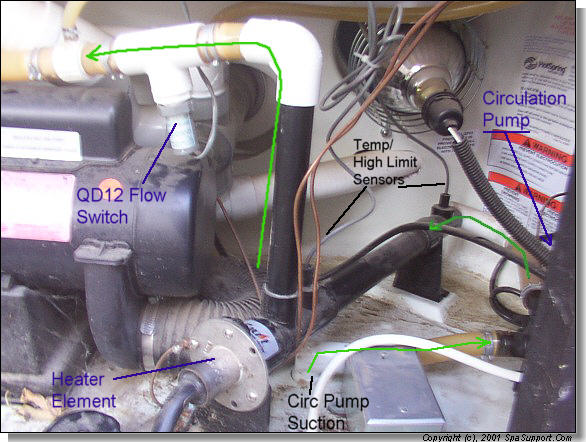 Some Hot Springs Circ Pump systems