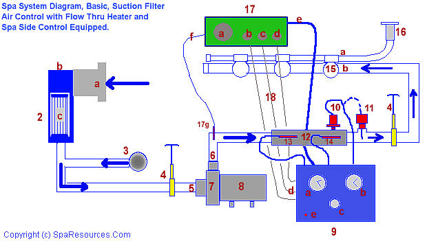 scthtrdesc1 jacuzzi hot tub wiring diagram jacuzzi hot tub accessories wiring Hot Tub Wiring Schematic at cos-gaming.co
